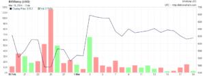 bitcoincharts_com