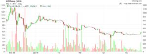 bitcoin_6_chart