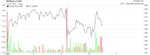 bitcoin_week