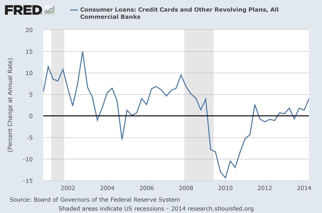 credit_cards_fed