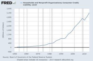 consumer_debt