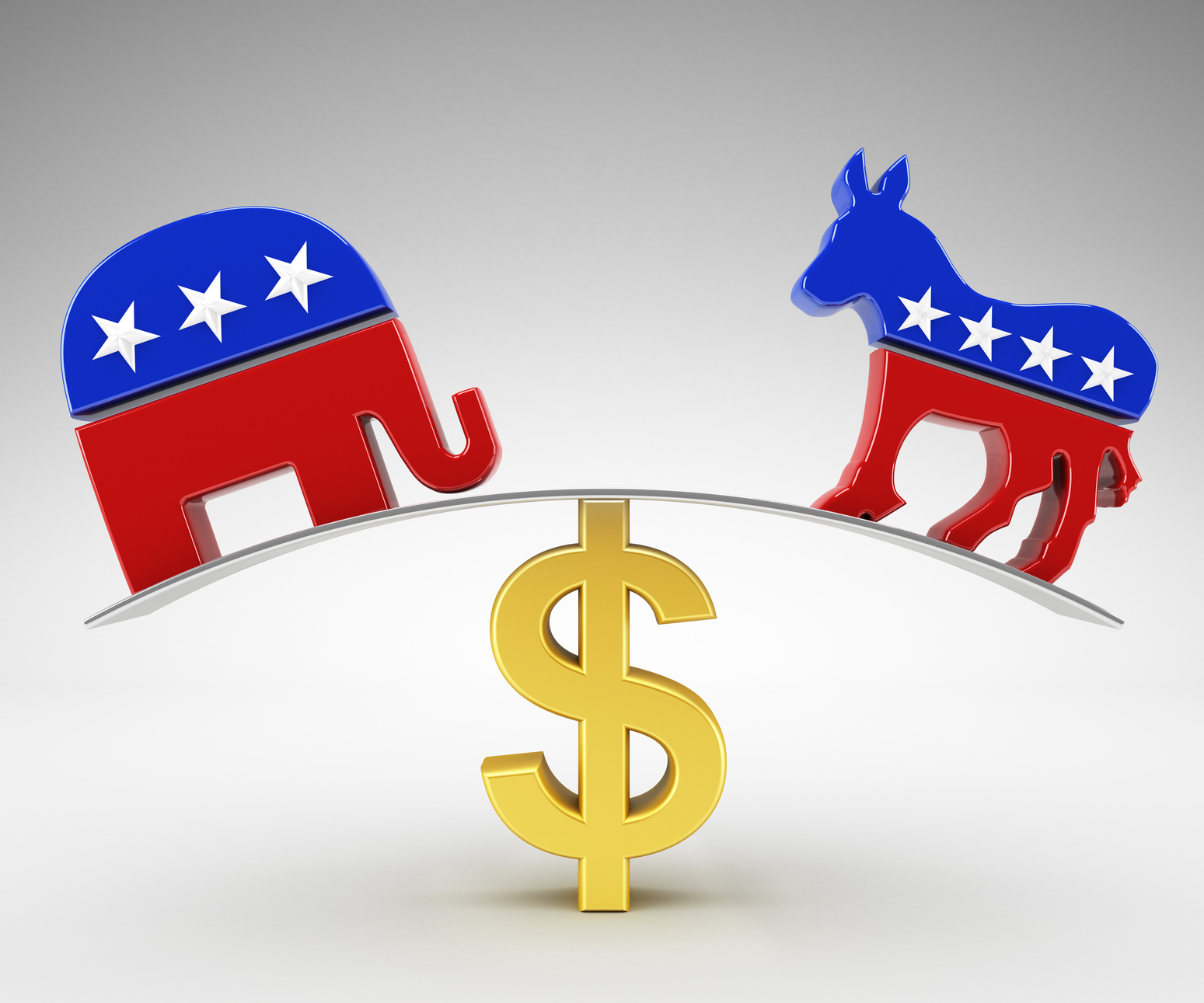 Are Politics Influencing Your Investment Decisions