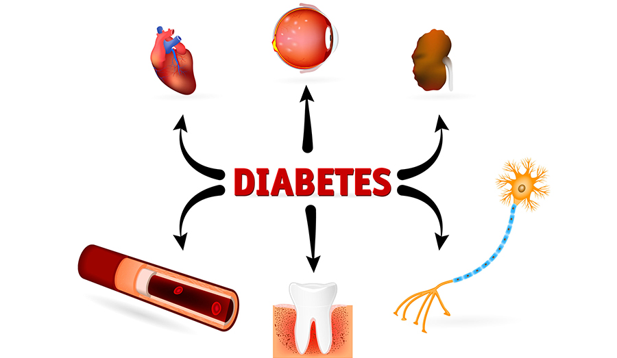Diabetes and Heart Health