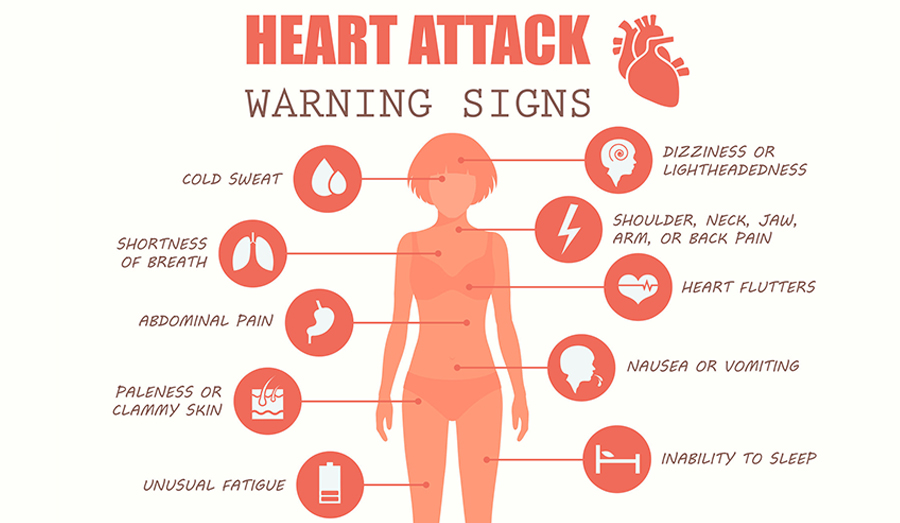 heart attack warning signs